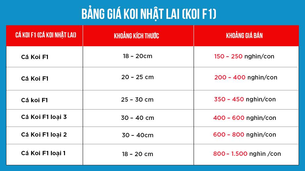 Bang gia Koi Nhat Lai Koi F1